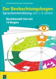 Der Beobachtungsbogen Sprachentwicklung von 1–6 Jahren
